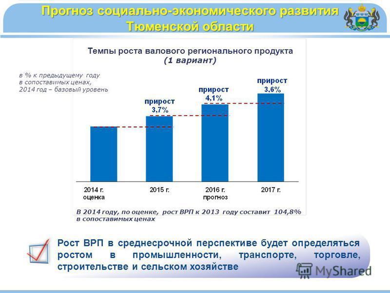 Прогноз социально-экономического развития Тюменской области Рост ВРП в среднесрочной перспективе будет определяться ростом в промышленности, транспорте, торговле, строительстве и сельском хозяйстве Темпы роста валового регионального продукта (1 вариа