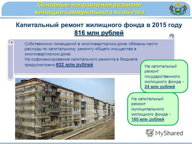 816 млн рублей Капитальный ремонт жилищного фонда в 2015 году 816 млн рублей Слайд 39 Собственники помещений в многоквартирном доме обязаны нести расходы по капитальному ремонту общего имущества в многоквартирном доме. На софинансирование капитальног