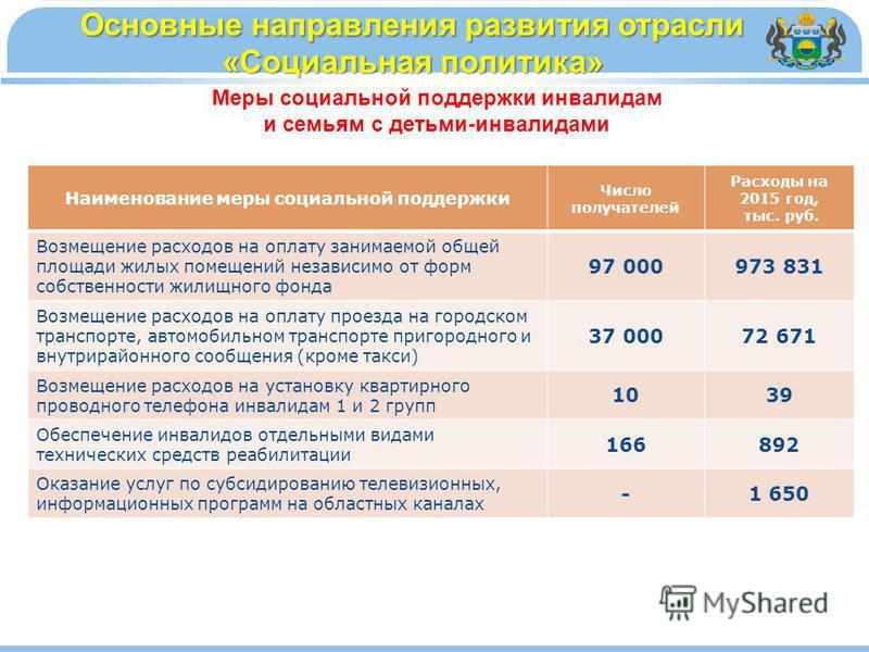 Наименование меры социальной поддержки Число получателей Расходы на 2015 год, тыс. руб. Возмещение расходов на оплату занимаемой общей площади жилых помещений независимо от форм собственности жилищного фонда 97 000973 831 Возмещение расходов на оплат