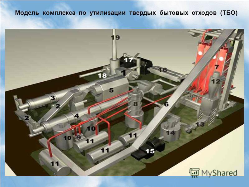 Модель комплекса по утилизации твердых бытовых отходов (ТБО)