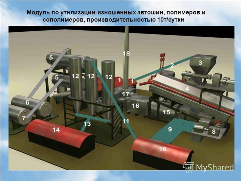 Модуль по утилизации изношенных автошин, полимеров и сополимеров, производительностью 10 т/сутки