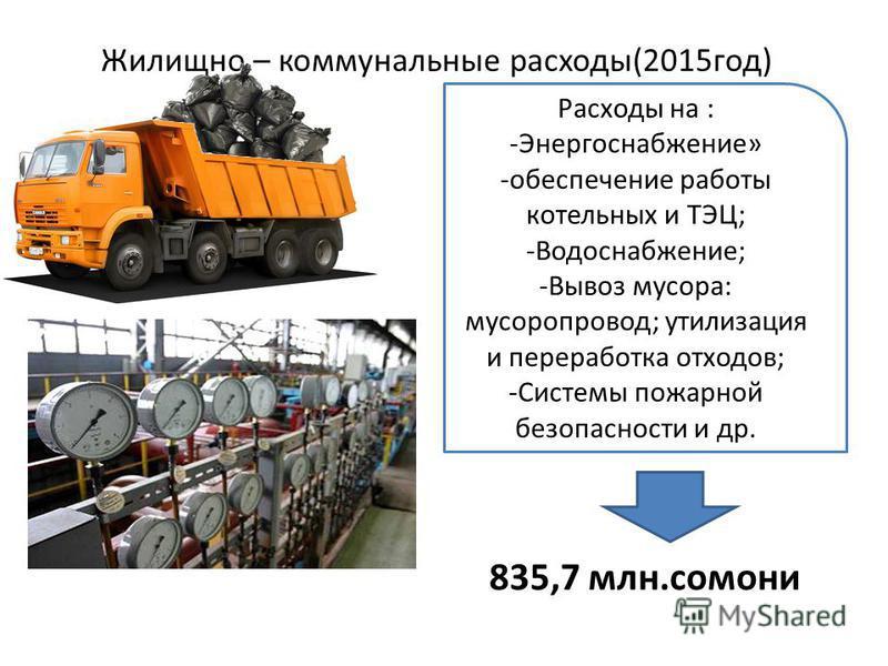 Жилищно – коммунальные расходы(2015 год) 835,7 млн.самони Расходы на : -Энергоснабжение» -обеспечение работы котельных и ТЭЦ; -Водоснабжение; -Вывоз мусора: мусоропровод; утилизация и переработка отходов; -Системы пожарной безопасности и др.