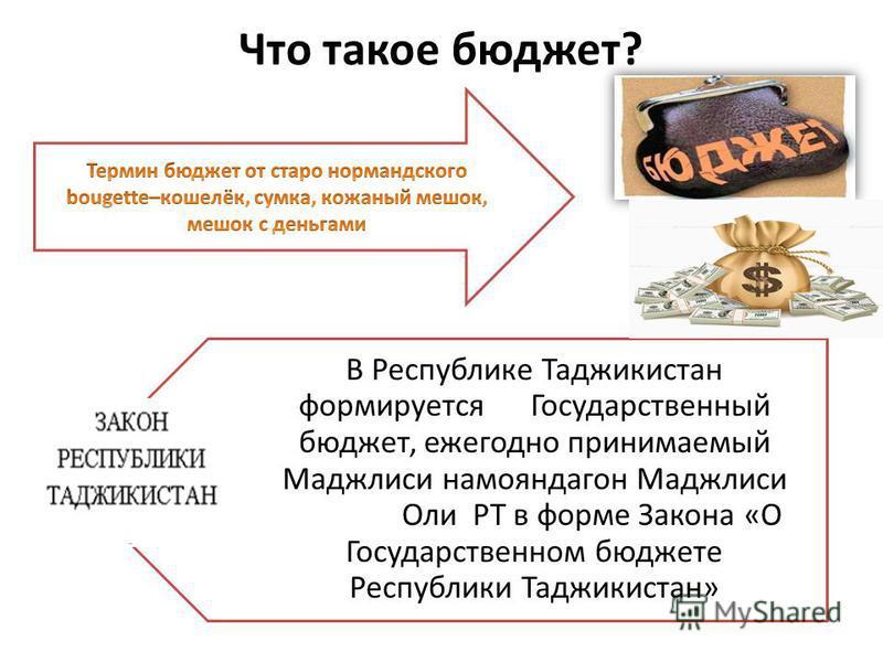 Что такое бюджет? В Республике Таджикистан формируется Государственный бюджет, ежегодно принимаемый Маджлиси намояндагон Маджлиси Оли РТ в форме Закона «О Государственном бюджете Республики Таджикистан»
