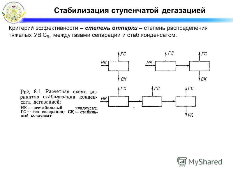 Стабилизация ступенчатой дегазацией Критерий эффективности – степень отпарки – степень распределения тяжелых УВ С 5+ между газами сепарации и стас.конденсатом.
