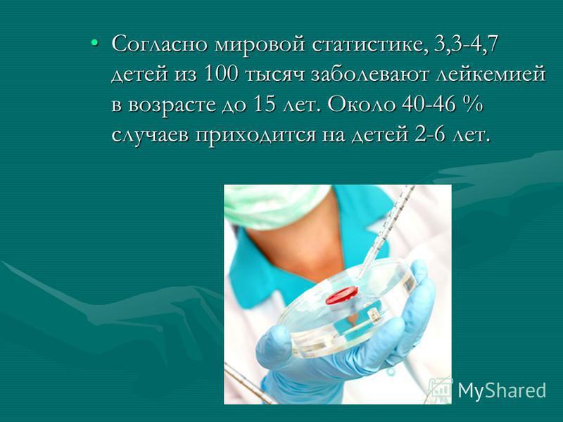 Согласно мировой статистике, 3,3-4,7 детей из 100 тысяч заболевают лейкемией в возрасте до 15 лет. Около 40-46 % случаев приходится на детей 2-6 лет.Согласно мировой статистике, 3,3-4,7 детей из 100 тысяч заболевают лейкемией в возрасте до 15 лет. Ок