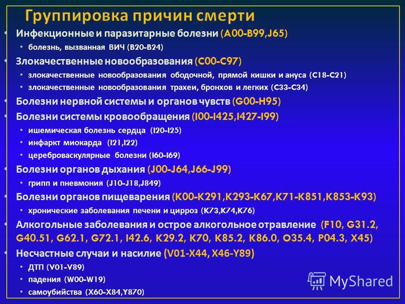 Инфекционные и паразитарные болезни (A00-B99,J65) болезнь, вызванная ВИЧ (B20-B24) Злокачественные новообразования (C00-C97) злокачественные новообразования ободочной, прямой кишки и ануса (C18-C21) злокачественные новообразования трахеи, бронхов и л