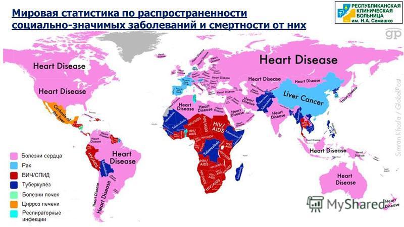 Мировая статистика по распространенности социально-значимых заболеваний и смертности от них