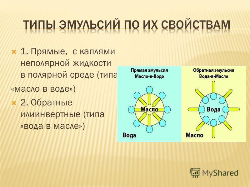 1. Прямые, с каплями неполярной жидкости в полярной среде (типа «масло в воде») 2. Обратные или инвертные (типа «вода в масле»)