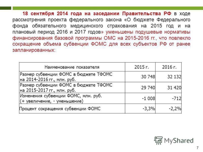 7 18 сентября 2014 года на заседании Правительства РФ в ходе рассмотрения проекта федерального закона «О бюджете Федерального фонда обязательного медицинского страхования на 2015 год и на плановый период 2016 и 2017 годов» уменьшены подушевые нормати