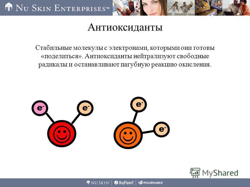 Антиоксиданты Стабильные молекулы с электронами, которыми они готовы «поделиться». Антиоксиданты нейтрализуют свободные радикалы и останавливают пагубную реакцию окисления. e-e- e-e- e-e- e-e-