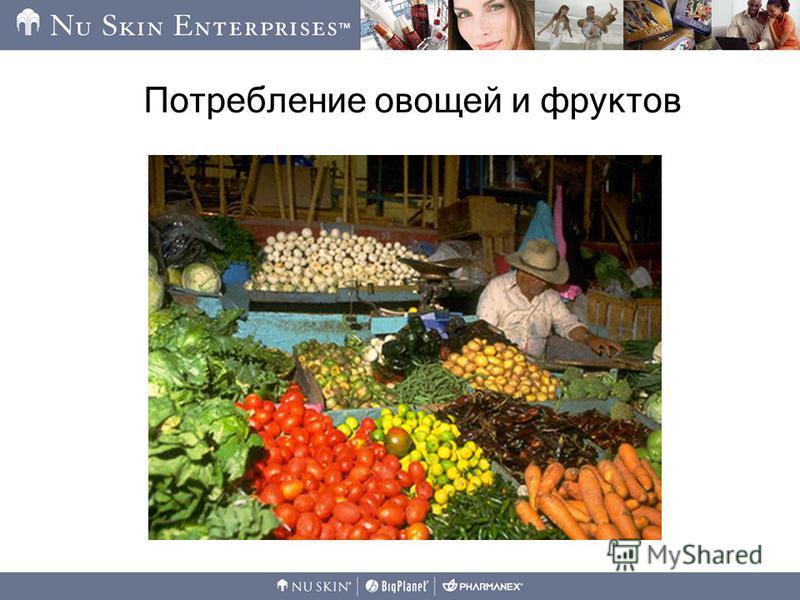 Потребление овощей и фруктов