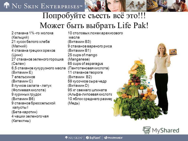 Попробуйте съесть всё это!!! Может быть выбрать Life Pak! 2 стакана 1% -го молока (Кальций) 21 кусок белого хлеба (Магний) 4 стакана грецких орехов (Цинк) 27 стаканов зеленого горошка (Селен) 6,5 стаканов кукурузного масла (Витамин E) 7 апельсинов (В