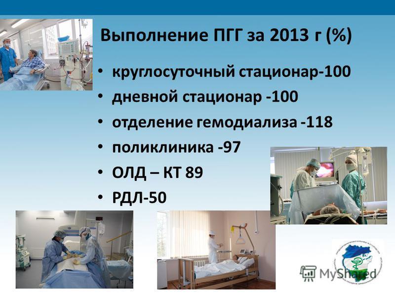 Выполнение ПГГ за 2013 г (%) круглосуточный стационар-100 дневной стационар -100 отделение гемодиализа -118 поликлиника -97 ОЛД – КТ 89 РДЛ-50