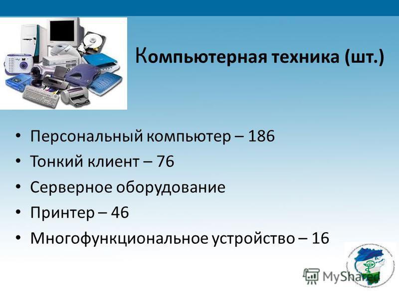 К омпьютерная техника (шт.) Персональный компьютер – 186 Тонкий клиент – 76 Серверное оборудование Принтер – 46 Многофункциональное устройство – 16