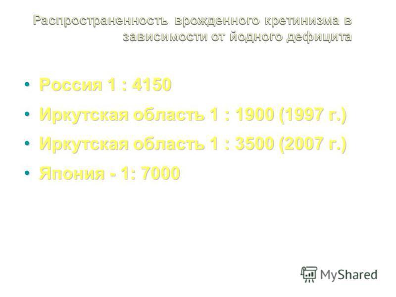 Россия 1 : 4150Россия 1 : 4150 Иркутская область 1 : 1900 (1997 г.)Иркутская область 1 : 1900 (1997 г.) Иркутская область 1 : 3500 (2007 г.)Иркутская область 1 : 3500 (2007 г.) Япония - 1: 7000Япония - 1: 7000