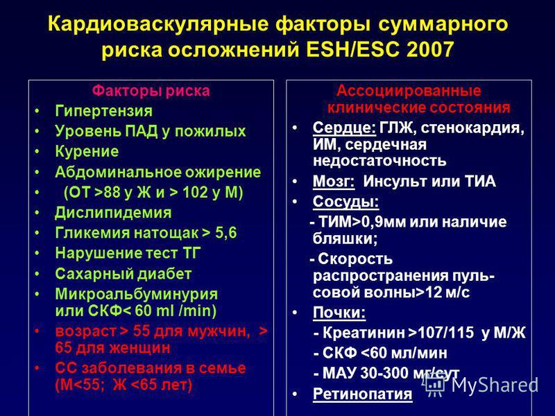 Кардиоваскулярные факторы суммарного риска осложнений ЕSH/ESC 2007 Факторы риска Гипертензия Уровень ПАД у пожилых Курение Абдоминальное ожирение (ОТ >88 у Ж и > 102 у М) Дислипидемия Гликемия натощак > 5,6 Нарушение тест ТГ Сахарный диабет Микроальб