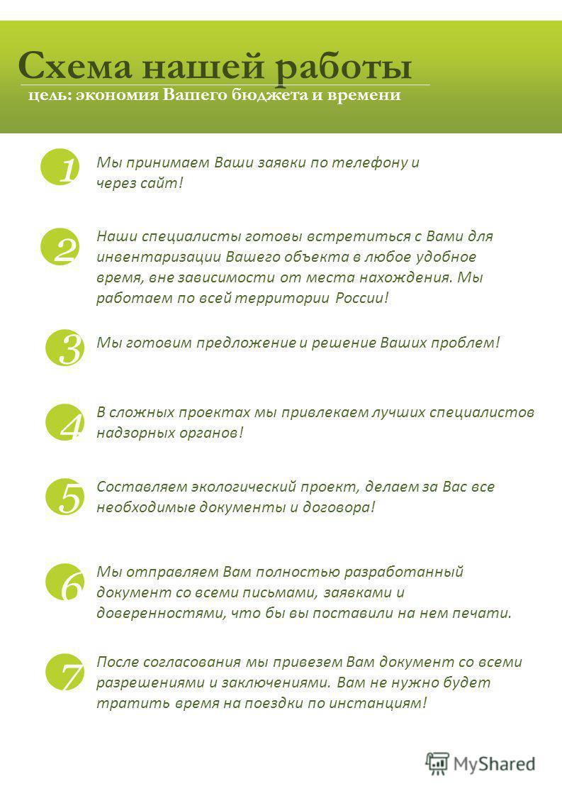 Схема нашей работы 1 Мы принимаем Ваши заявки по телефону и через сайт! Наши специалисты готовы встретиться с Вами для инвентаризации Вашего объекта в любое удобное время, вне зависимости от места нахождения. Мы работаем по всей территории России! Мы