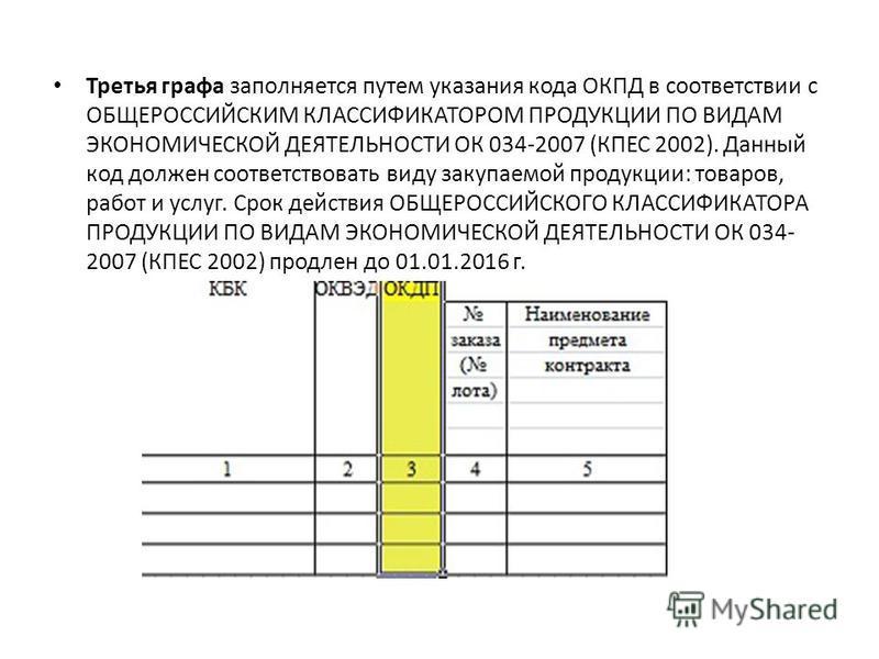 Третья графа заполняется путем указания кода ОКПД в соответствии с ОБЩЕРОССИЙСКИМ КЛАССИФИКАТОРОМ ПРОДУКЦИИ ПО ВИДАМ ЭКОНОМИЧЕСКОЙ ДЕЯТЕЛЬНОСТИ ОК 034-2007 (КПЕС 2002). Данный код должен соответствовать виду закупаемой продукции: товаров, работ и усл