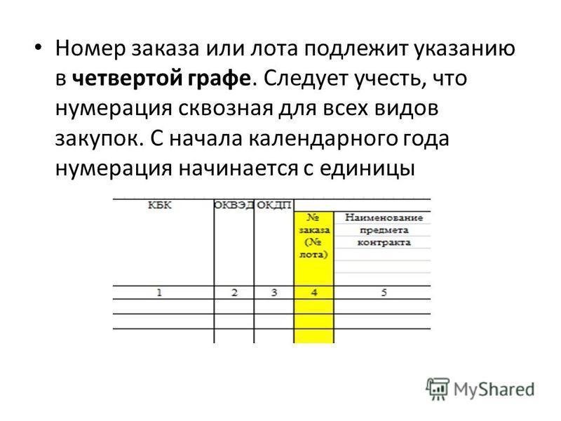 Номер заказа или лота подлежит указанию в четвертой графе. Следует учесть, что нумерация сквозная для всех видов закупок. С начала календарного года нумерация начинается с единицы