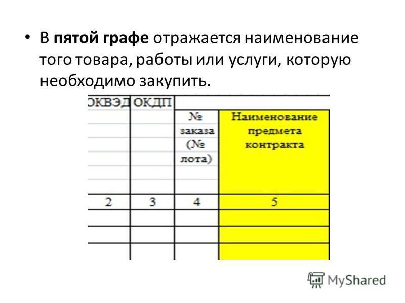 В пятой графе отражается наименование того товара, работы или услуги, которую необходимо закупить.
