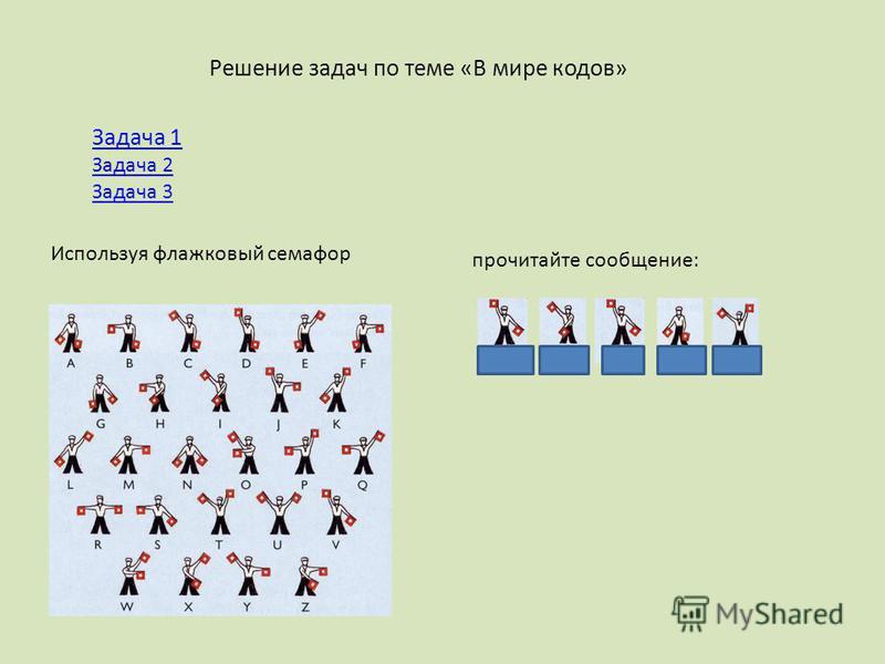 Решение задач по теме «В мире кодов» Задача 1 Задача 2 Задача 3 Используя флажковый семафор прочитайте сообщение: