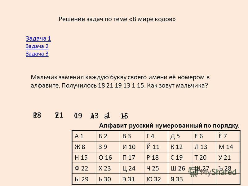 Решение задач по теме «В мире кодов» Задача 1 Задача 2 Задача 3 Мальчик заменил каждую букву своего имени её номером в алфавите. Получилось 18 21 19 13 1 15. Как зовут мальчика? 1821 19 1 13 15 Р у с ла н Алфавит русский нумерованный по порядку. А 1