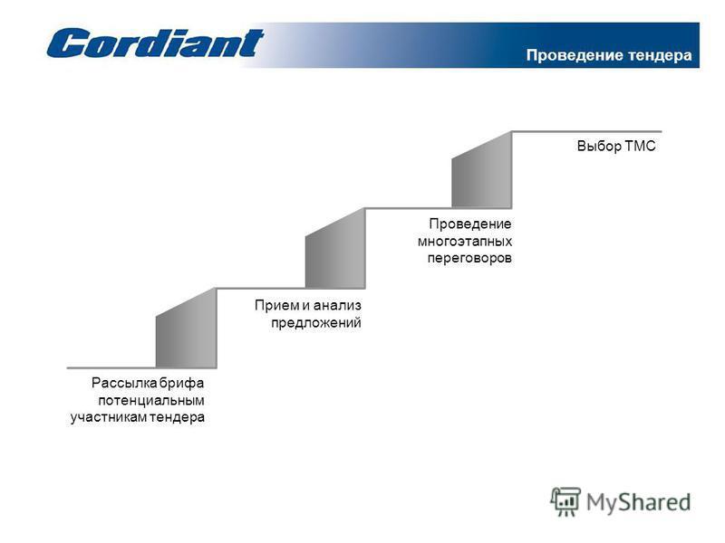 Проведение тендера Рассылка брифа потенциальным участникам тендера Прием и анализ предложений Проведение многоэтапных переговоров Выбор ТМС