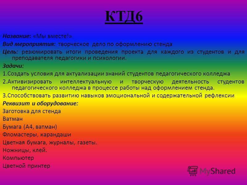КТД6 Название: «Мы вместе!» Вид мероприятия: творческое дело по оформлению стенда Цель: резюмировать итоги проведения проекта для каждого из студентов и для преподавателя педагогики и психологии. Задачи: 1. Создать условия для актуализации знаний сту