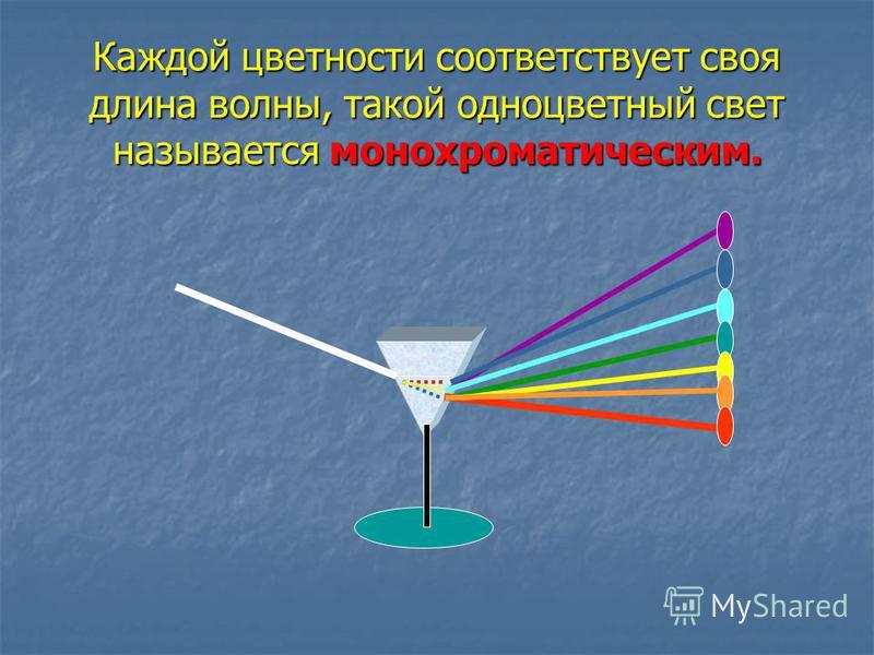 Каждой цветности соответствует своя длина волны, такой одноцветный свет называется монохроматическим.