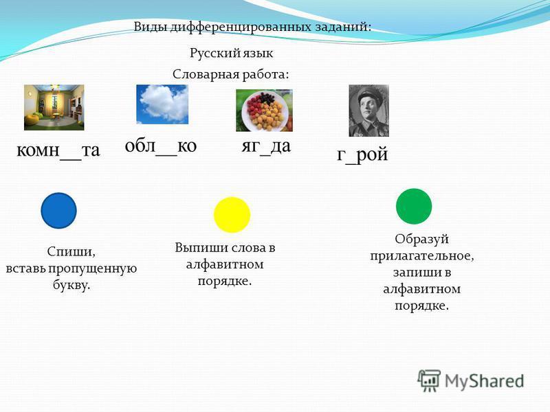 Виды дифференцированных заданий: Русский язык Словарная работа: комн__та обл__коряг_да г_рой Спиши, вставь пропущенную букву. Выпиши слова в алфавитном порядке. Образуй прилагательное, запиши в алфавитном порядке.