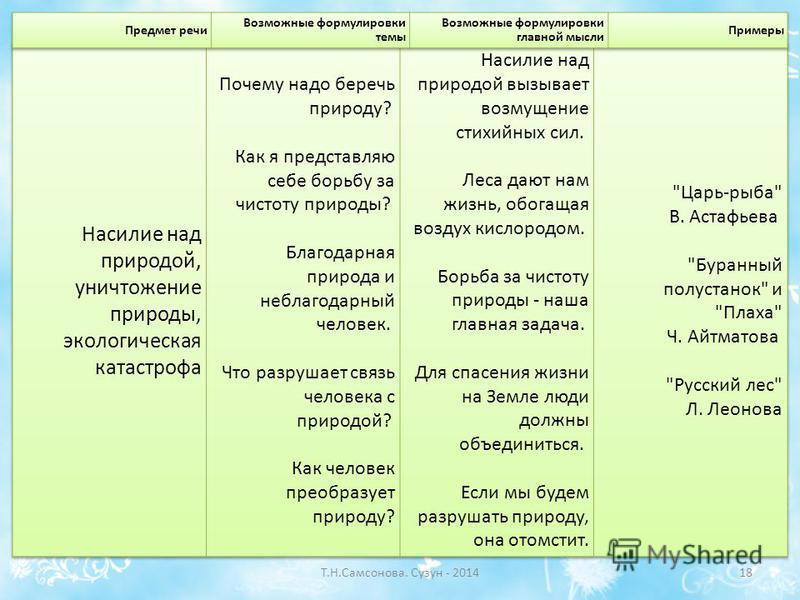 Т.Н.Самсонова. Сузун - 201418