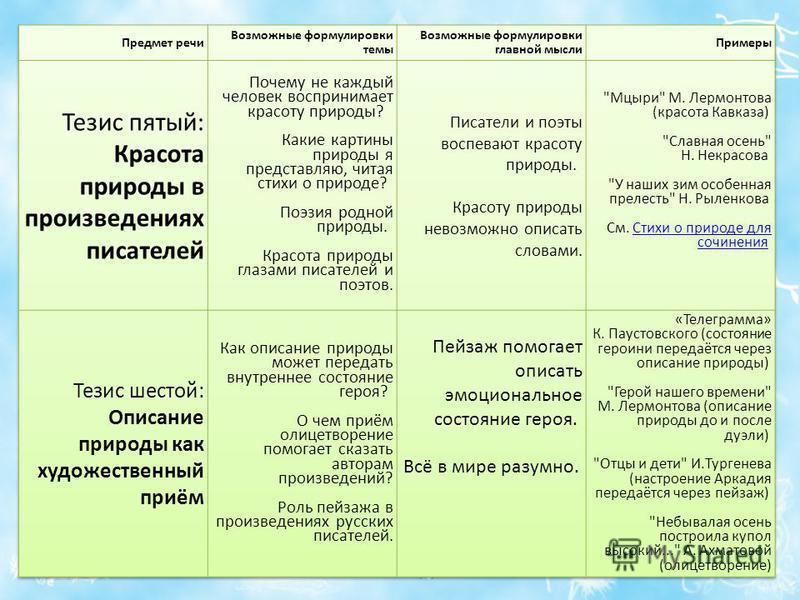 Т.Н.Самсонова. Сузун - 201422