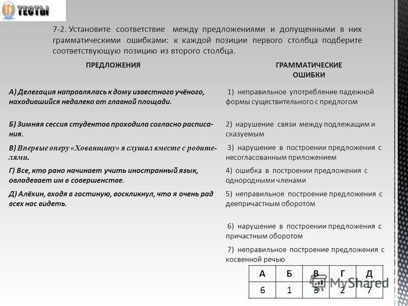 7-2. Установите соответствие между предложениями и допущенными в них грамматическими ошибками: к каждой позиции первого столбца подберите соответствующую позицию из второго столбца. ПРЕДЛОЖЕНИЯГРАММАТИЧЕСКИЕ ОШИБКИ А) Делегация направлялась к д