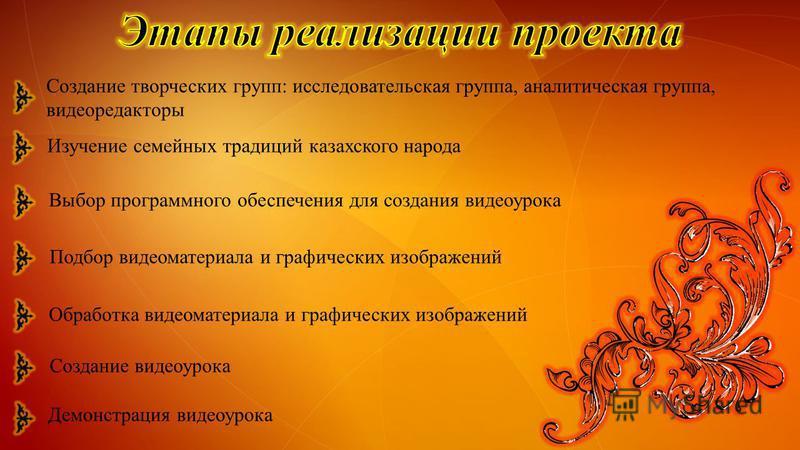 Создание творческих групп: исследовательская группа, аналитическая группа, видеоредакторы Изучение семейных традиций казахского народа Выбор программного обеспечения для создания видеоурока Подбор видеоматериала и графических изображений Обработка ви