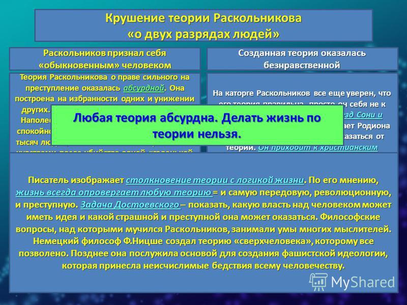 Крушение теории Раскольникова «о двух разрядах людей» Раскольников признал себя «обыкновенным» человеком Созданная теория оказалась безнравственной Теория Раскольникова о праве сильного на преступление оказалась абсурдной. Она построена на избранност