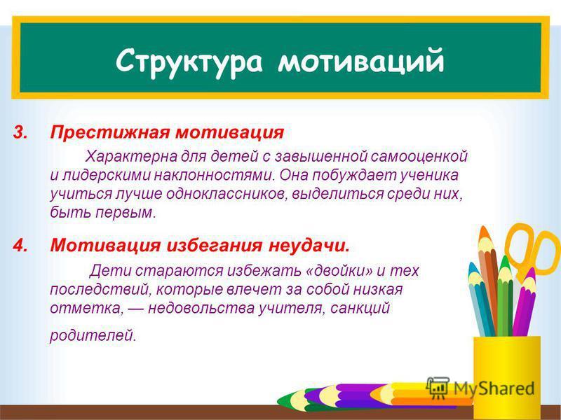 Структура мотиваций 3. Престижная мотивация Характерна для детей с завышенной самооценкой и лидерскими наклонностями. Она побуждает ученика учиться лучше одноклассников, выделиться среди них, быть первым. 4. Мотивация избегания неудачи. Дети стараютс