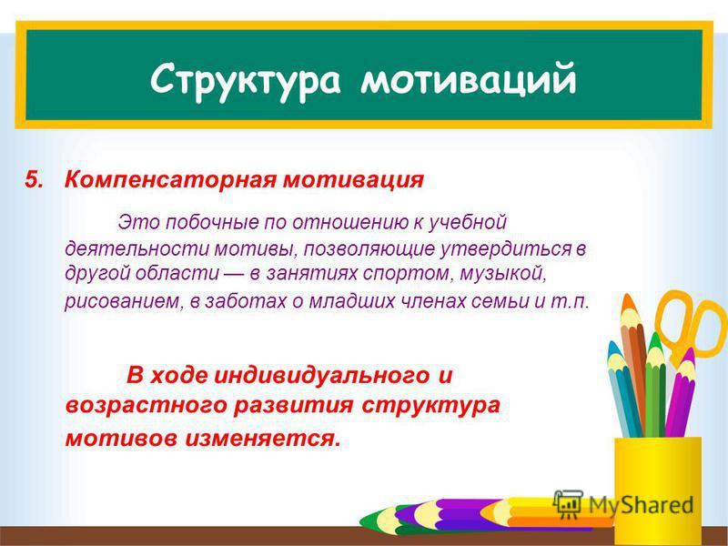 Структура мотиваций 5. Компенсаторная мотивация Это побочные по отношению к учебной деятельности мотивы, позволяющие утвердиться в другой области в занятиях спортом, музыкой, рисованием, в заботах о младших членах семьи и т.п. В ходе индивидуального