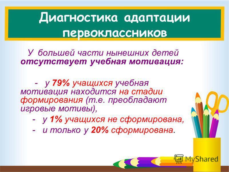 Диагностика адаптации первоклассников У большей части нынешних детей отсутствует учебная мотивация: - у 79% учащихся учебная мотивация находится на стадии формирования (т.е. преобладают игровые мотивы), - у 1% учащихся не сформирована, - и только у 2