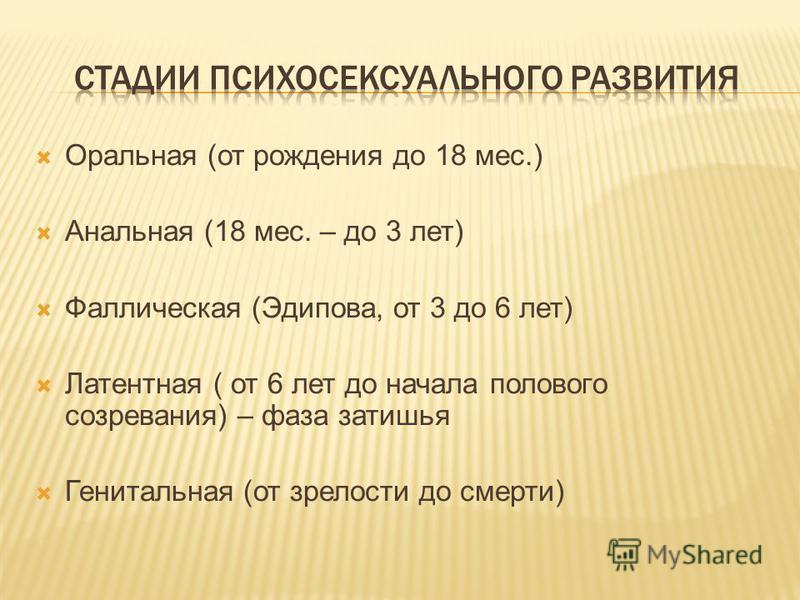 Оральная (от рождения до 18 мес.) Анальная (18 мес. – до 3 лет) Фаллическая (Эдипова, от 3 до 6 лет) Латентная ( от 6 лет до начала полового созревания) – фаза затишья Генитальная (от зрелости до смерти)