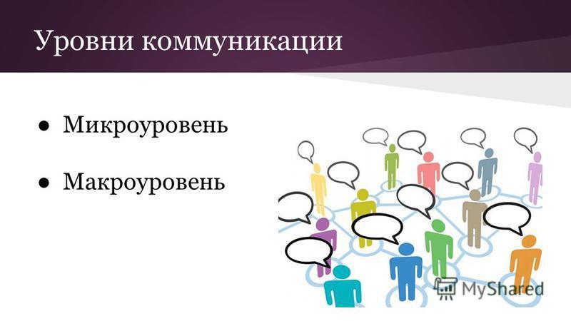 Уровни коммуникации Микроуровень Макроуровень