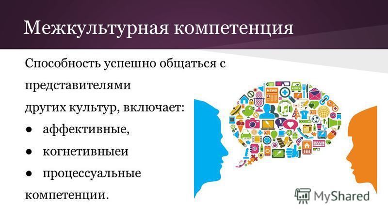 Межкультурная компетенция Способность успешно общаться с представителями других культур, включает: аффективные, когнитивные и процессуальные компетенции.
