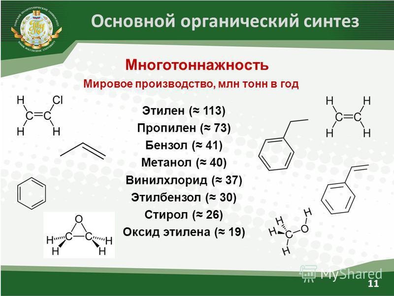 Основной органический синтез Многотоннажность 11 Этилен ( 113) Пропилен ( 73) Бензол ( 41) Метанол ( 40) Винилхлорид ( 37) Этилбензол ( 30) Стирол ( 26) Оксид этилена ( 19) Мировое производство, млн тонн в год