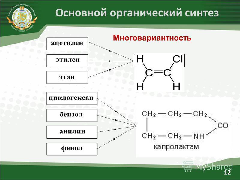Основной органический синтез 12 Многовариантность