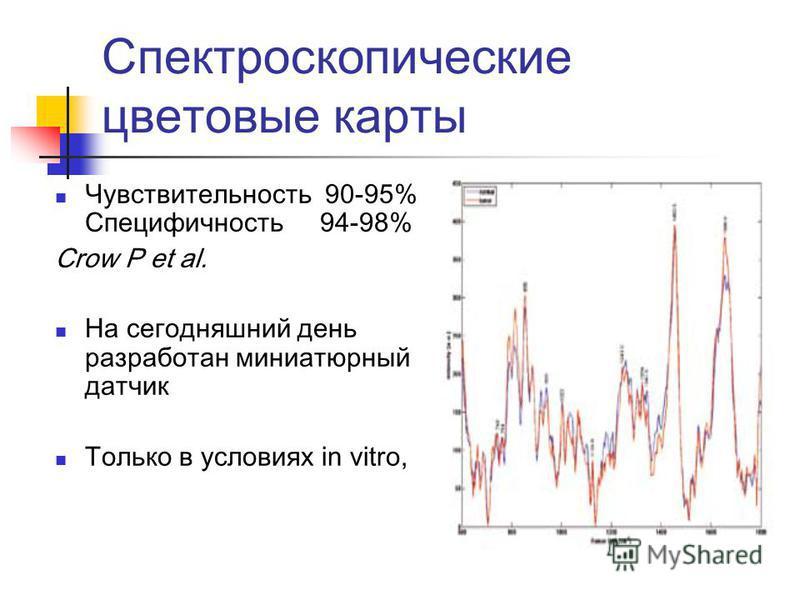 Спектроскопические цветовые карты Чувствительность 90-95% Специфичность 94-98% Crow P et al. На сегодняшний день разработан миниатюрный датчик Только в условиях in vitro,