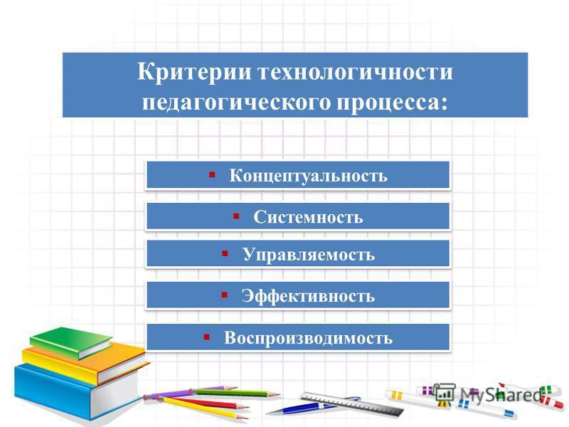 Критерии технологичности педагогического процесса: