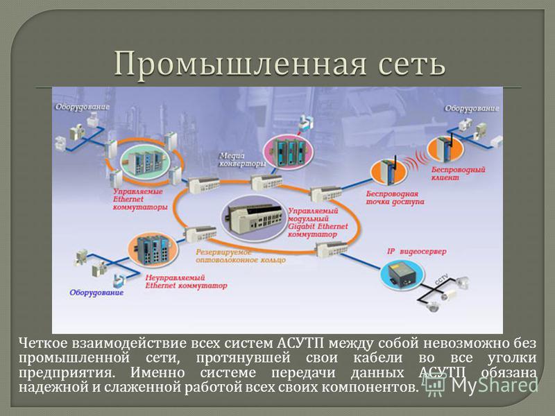 Четкое взаимодействие всех систем АСУТП между собой невозможно без промышленной сети, протянувшей свои кабели во все уголки предприятия. Именно системе передачи данных АСУТП обязана надежной и слаженной работой всех своих компонентов.