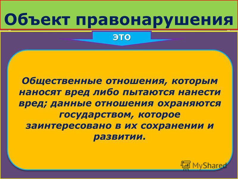 Объект правонарушения Право 18 Общественные отношения, которым наносят вред либо пытаются нанести вред; данные отношения охраняются государством, которое заинтересовано в их сохранении и развитии. ЭТО