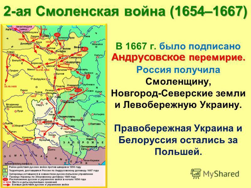 Андрусовское перемирие. В 1667 г. было подписано Андрусовское перемирие. Россия получила Смоленщину, Новгород-Северские земли и Левобережную Украину. Правобережная Украина и Белоруссия остались за Польшей. 2-ая Смоленская война (1654–1667)