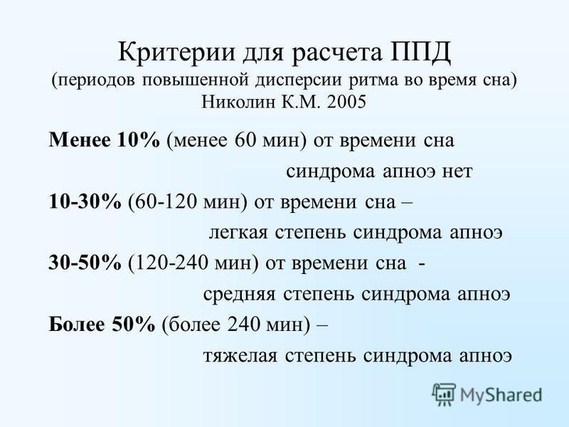 Критерии для расчета ППД (периодов повышенной дисперсии ритма во время сна) Николин К.М. 2005 Менее 10% (менее 60 мин) от времени сна синдрома апноэ нет 10-30% (60-120 мин) от времени сна – легкая степень синдрома апноэ 30-50% (120-240 мин) от времен