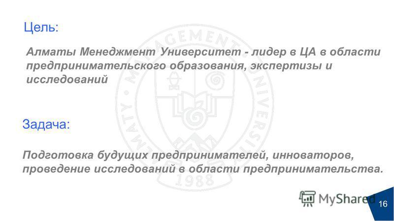 Цель: Алматы Менеджмент Университет - лидер в ЦА в области предпринимательского образования, экспертизы и исследований 16 Задача: Подготовка будущих предпринимателей, инноваторов, проведение исследований в области предпринимательства.